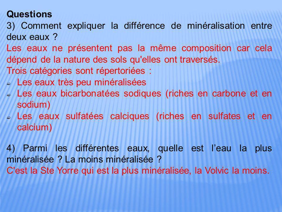 Questions 3) Comment expliquer la différence de minéralisation entre deux eaux