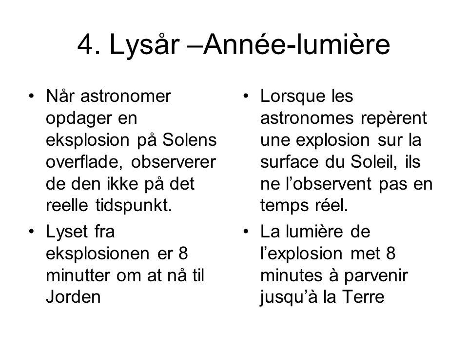 4. Lysår –Année-lumière Når astronomer opdager en eksplosion på Solens overflade, observerer de den ikke på det reelle tidspunkt.