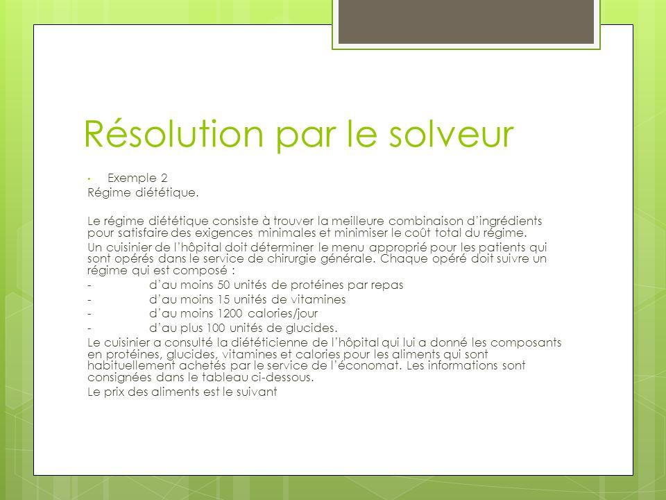 Résolution par le solveur