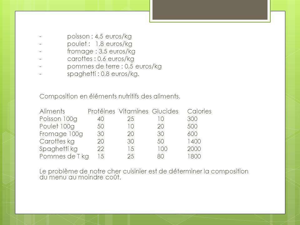 - poisson : 4,5 euros/kg - poulet : 1,8 euros/kg - fromage : 3,5 euros/kg - carottes : 0,6 euros/kg - pommes de terre : 0,5 euros/kg - spaghetti : 0,8 euros/kg.