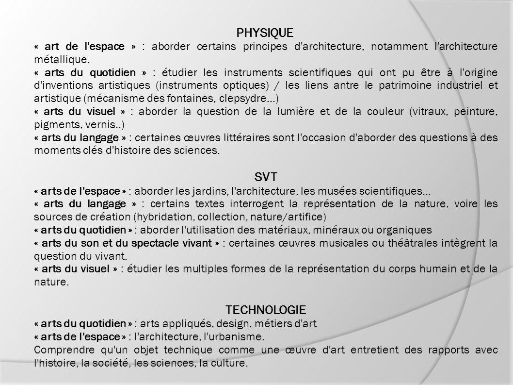 PHYSIQUE SVT TECHNOLOGIE