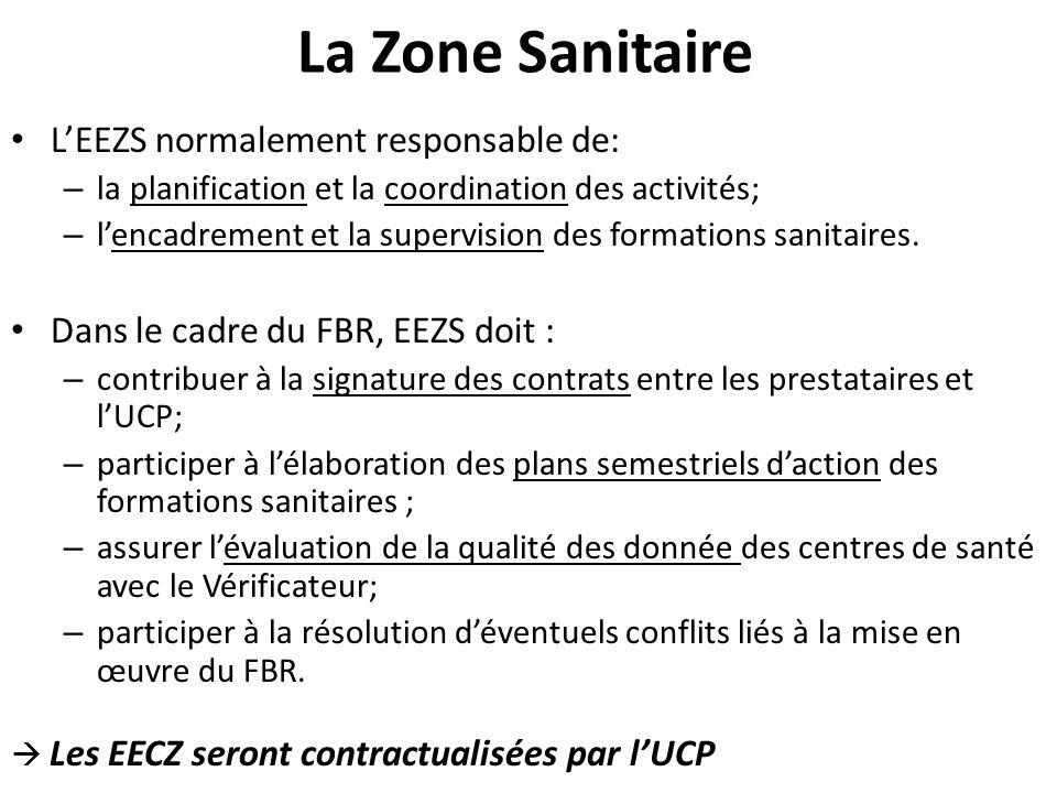 La Zone Sanitaire L'EEZS normalement responsable de: