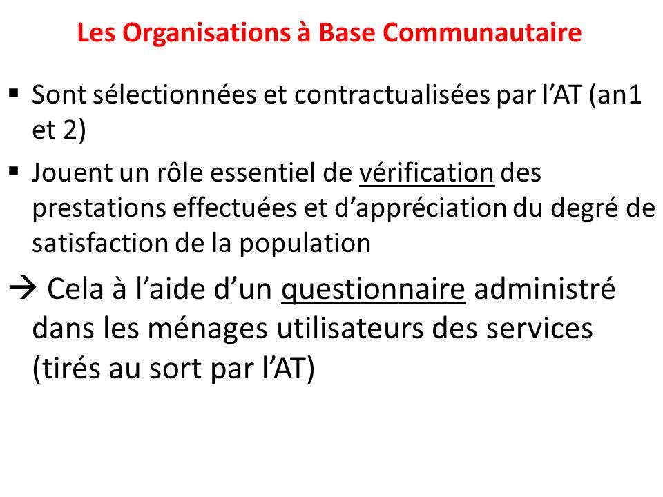 Les Organisations à Base Communautaire