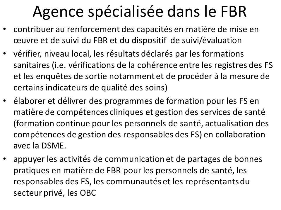 Agence spécialisée dans le FBR