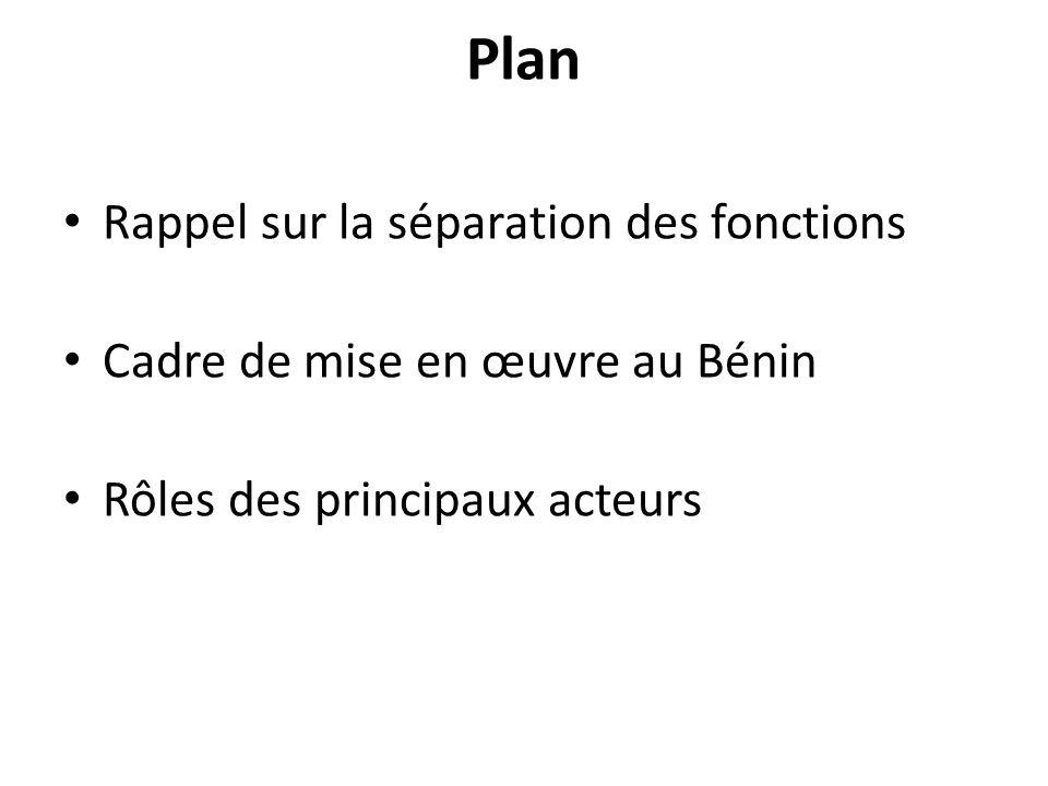 Plan Rappel sur la séparation des fonctions