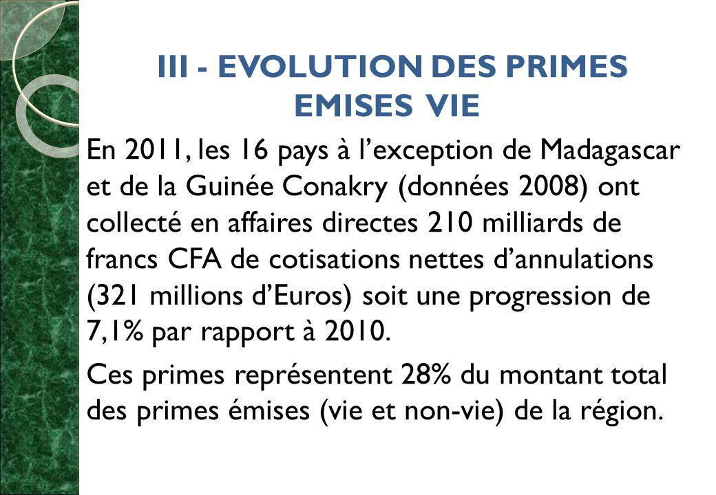 III - EVOLUTION DES PRIMES EMISES VIE