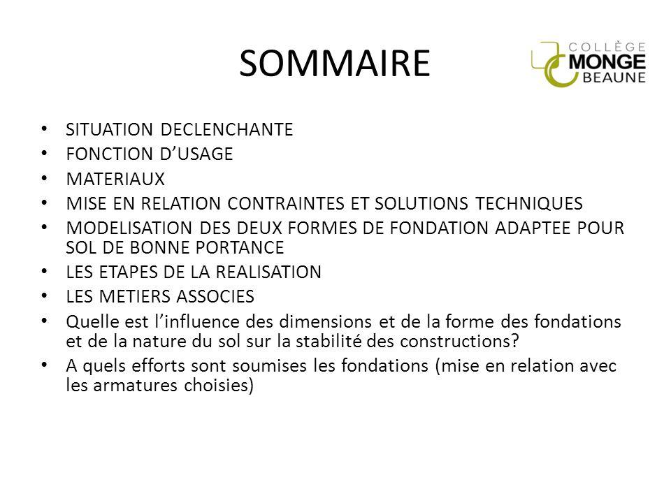 SOMMAIRE SITUATION DECLENCHANTE FONCTION D'USAGE MATERIAUX