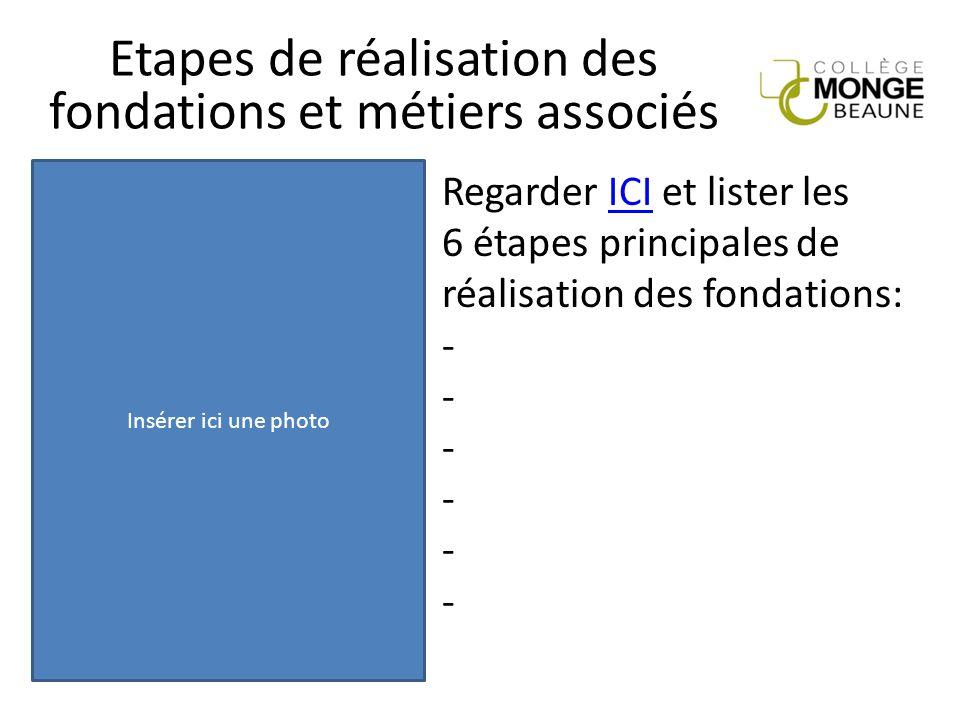Etapes de réalisation des fondations et métiers associés