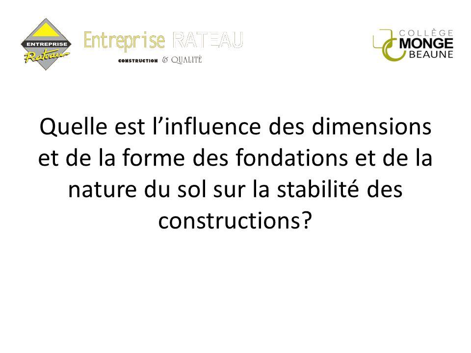Quelle est l'influence des dimensions et de la forme des fondations et de la nature du sol sur la stabilité des constructions