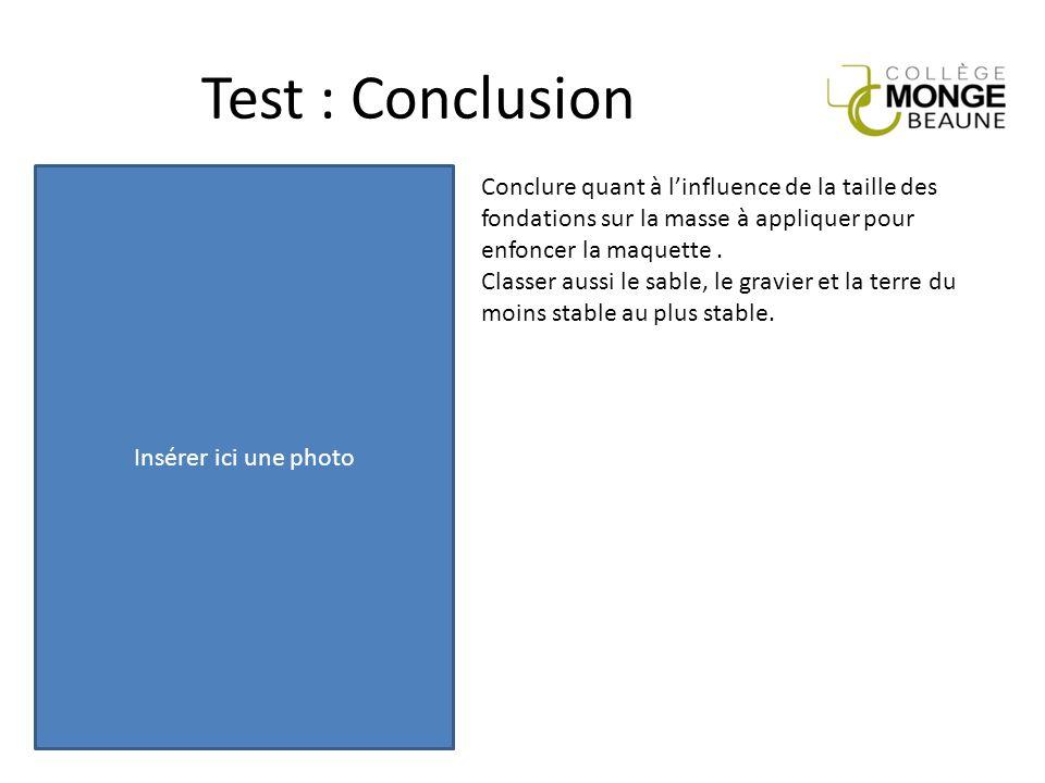 Test : Conclusion Insérer ici une photo.