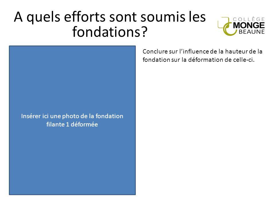 A quels efforts sont soumis les fondations