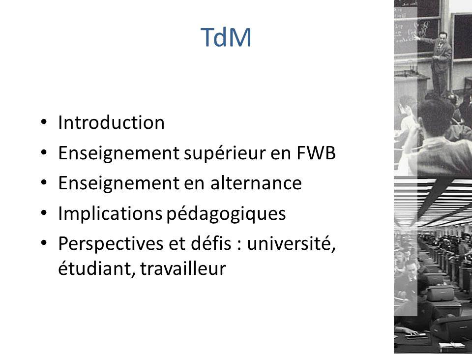 TdM Introduction Enseignement supérieur en FWB