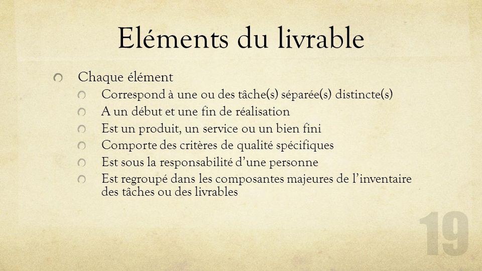 Eléments du livrable Chaque élément