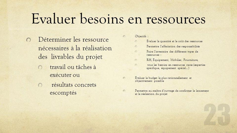 Evaluer besoins en ressources