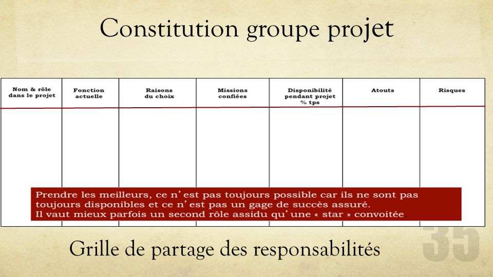 Constitution groupe projet
