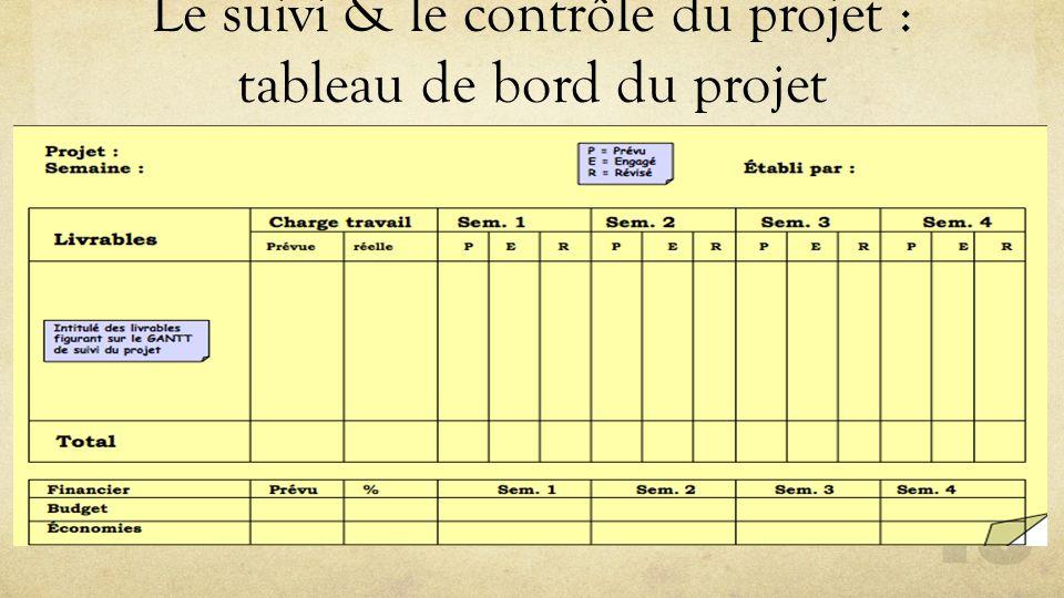 Le suivi & le contrôle du projet : tableau de bord du projet