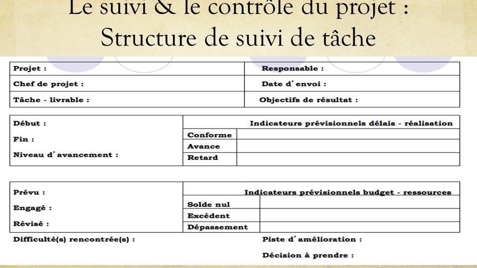 Le suivi & le contrôle du projet : Structure de suivi de tâche