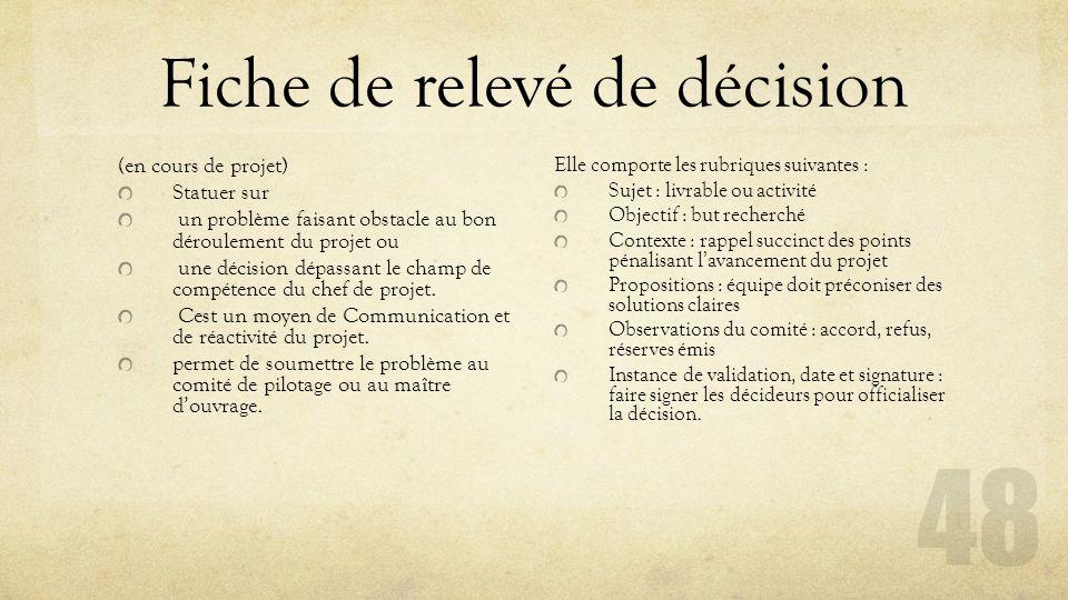 Fiche de relevé de décision