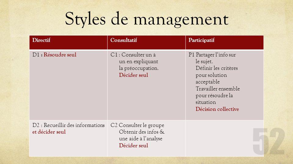 Styles de management Directif Consultatif Participatif