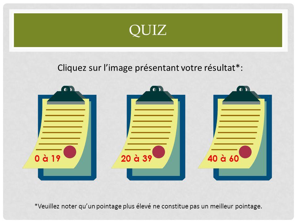 Cliquez sur l'image présentant votre résultat*: