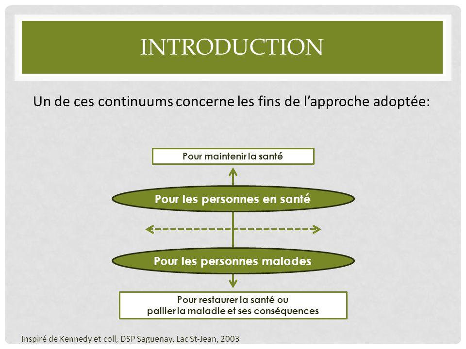introduction Un de ces continuums concerne les fins de l'approche adoptée: Pour maintenir la santé.