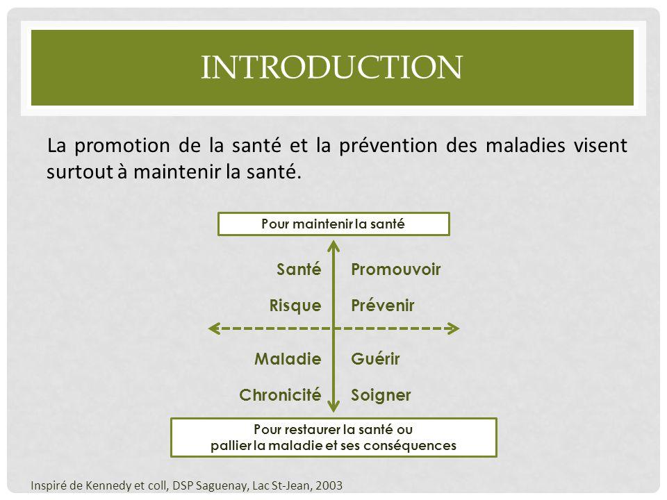 introduction La promotion de la santé et la prévention des maladies visent surtout à maintenir la santé.
