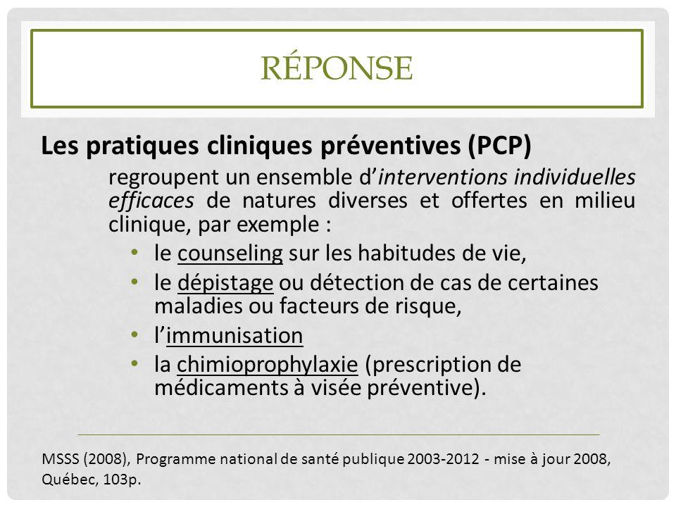 Réponse Les pratiques cliniques préventives (PCP)
