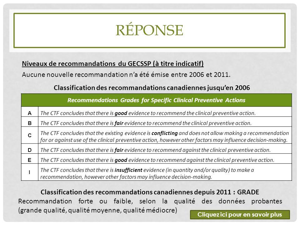 Réponse Niveaux de recommandations du GECSSP (à titre indicatif)