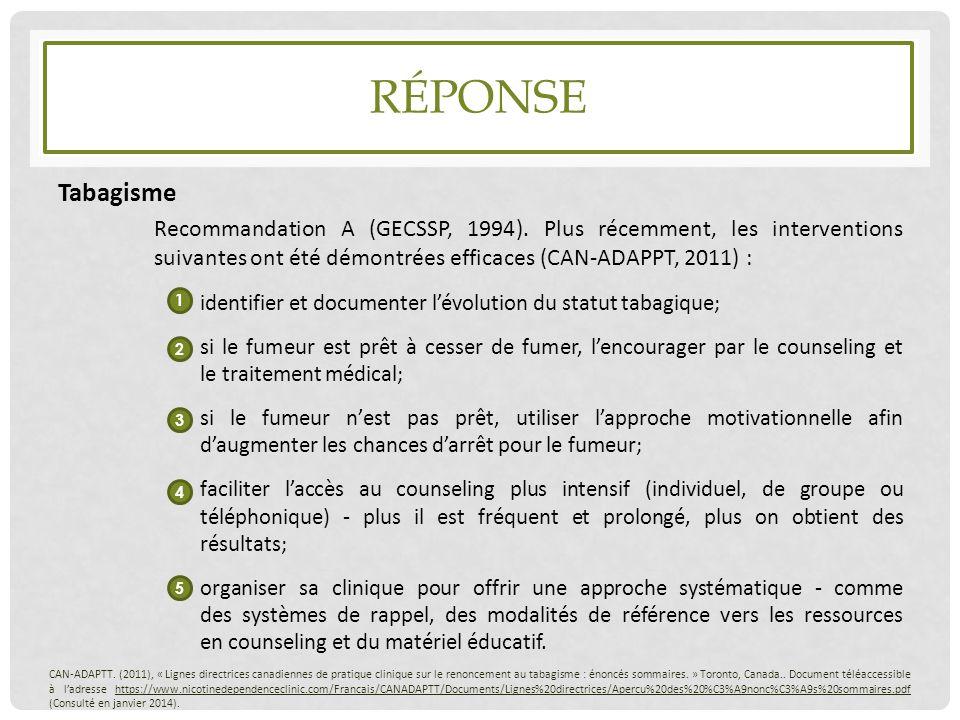 Réponse Tabagisme. Recommandation A (GECSSP, 1994). Plus récemment, les interventions suivantes ont été démontrées efficaces (CAN-ADAPPT, 2011) :