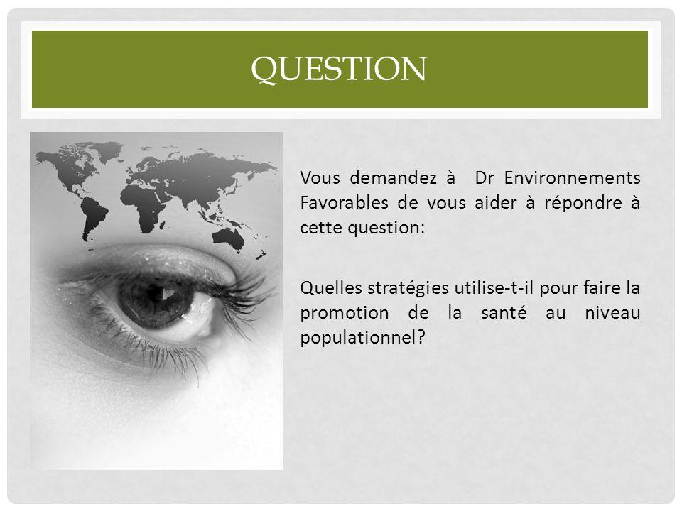 Question Vous demandez à Dr Environnements Favorables de vous aider à répondre à cette question: