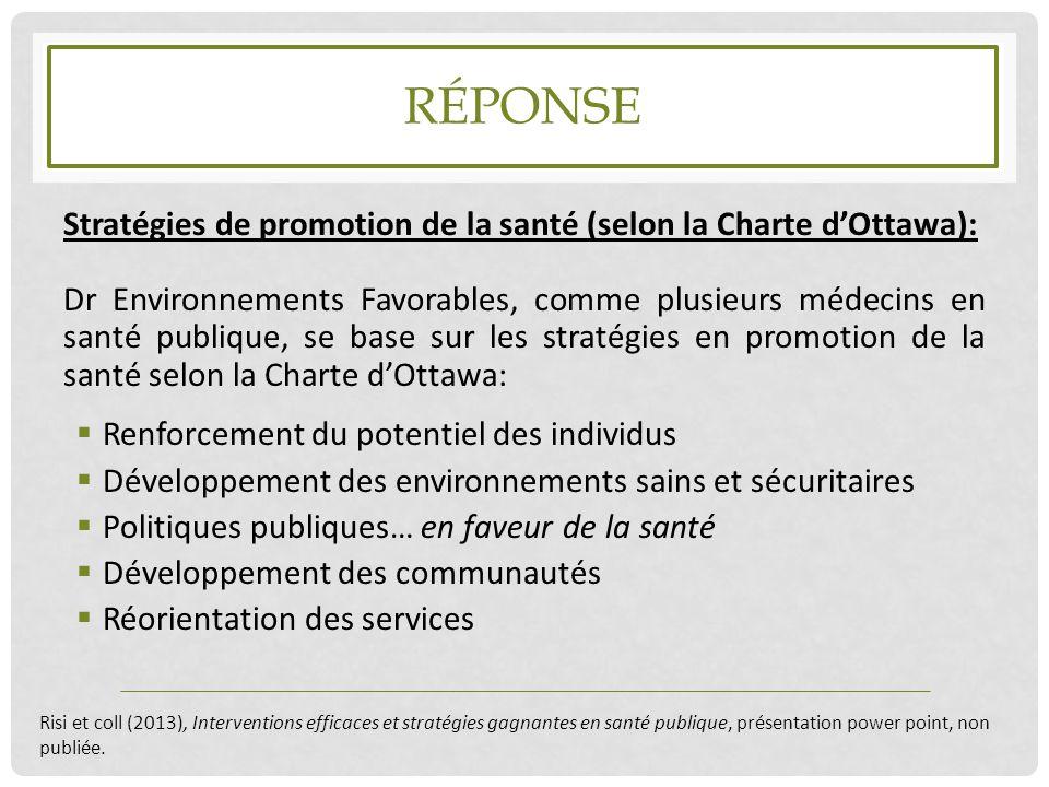 Réponse Stratégies de promotion de la santé (selon la Charte d'Ottawa):