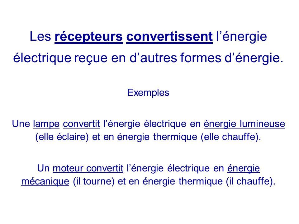 Les récepteurs convertissent l'énergie électrique reçue en d'autres formes d'énergie.