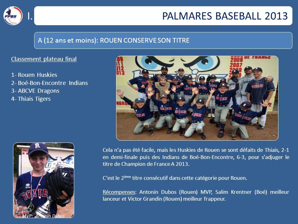 I. PALMARES BASEBALL 2013. A (12 ans et moins): ROUEN CONSERVE SON TITRE. Classement plateau final.