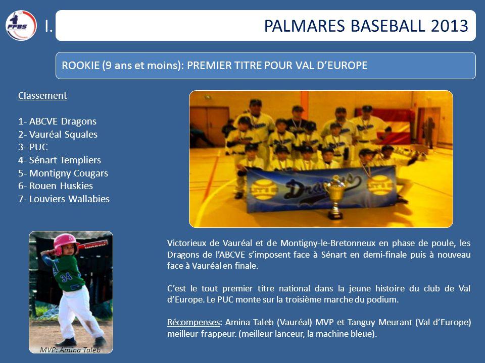 I. PALMARES BASEBALL 2013. ROOKIE (9 ans et moins): PREMIER TITRE POUR VAL D'EUROPE. Classement. 1- ABCVE Dragons.