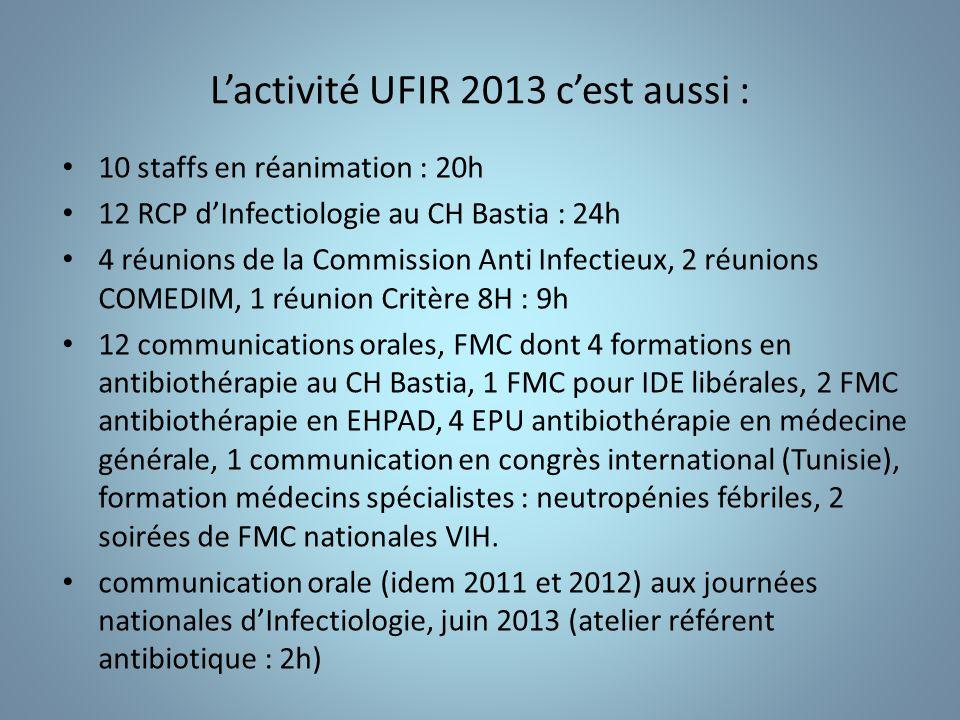L'activité UFIR 2013 c'est aussi :