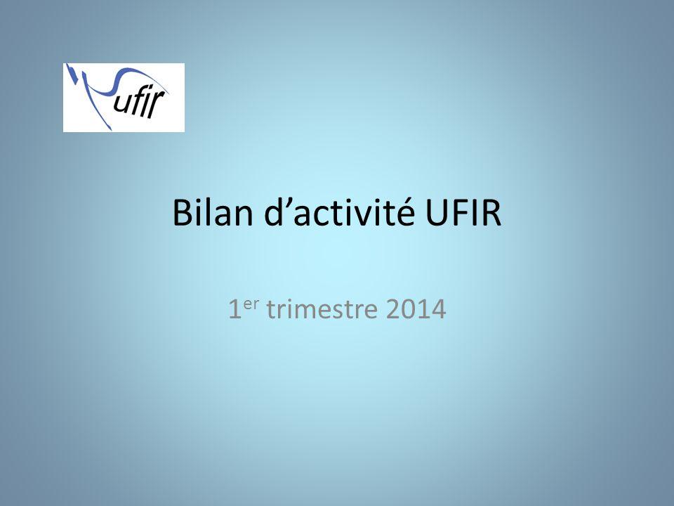 Bilan d'activité UFIR 1er trimestre 2014