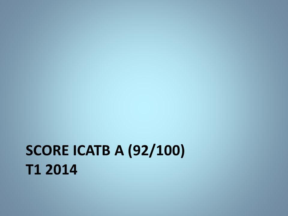 Score icatb a (92/100) t1 2014