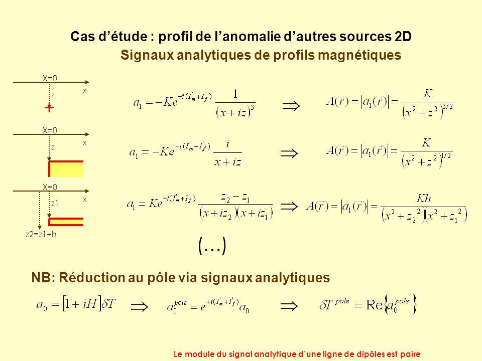 Cas d'étude : profil de l'anomalie d'autres sources 2D