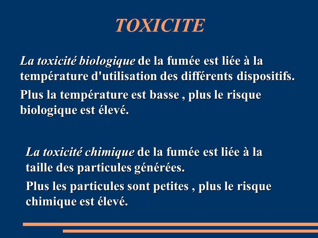 TOXICITE La toxicité biologique de la fumée est liée à la température d utilisation des différents dispositifs.