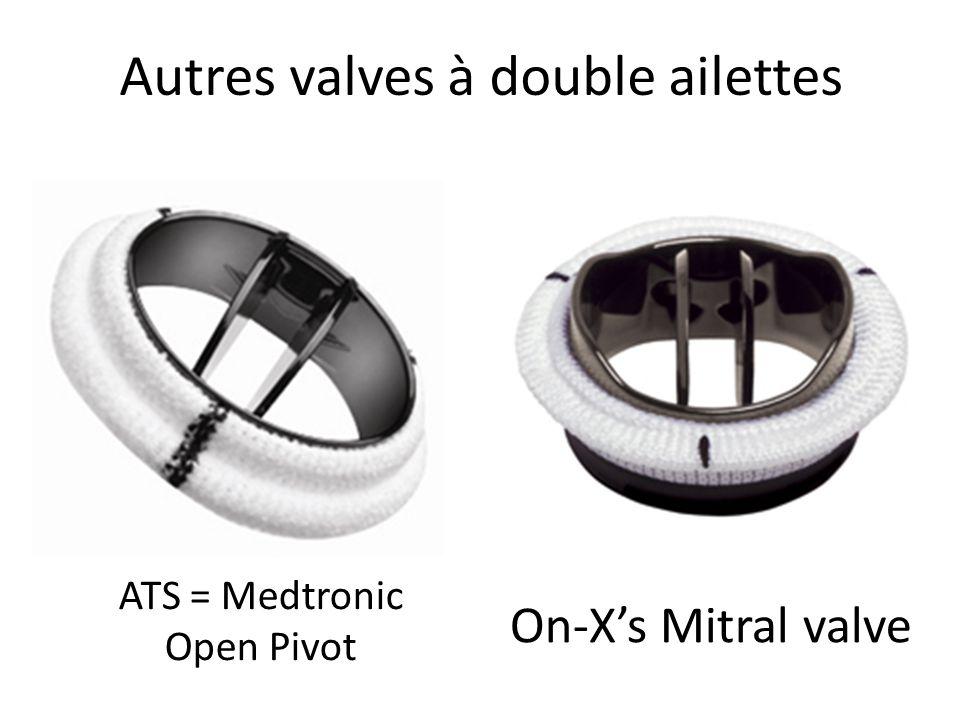ATS = Medtronic Open Pivot