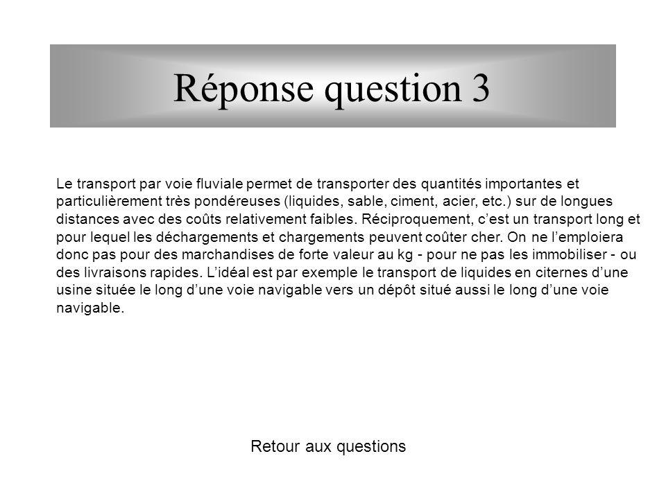 Réponse question 3 Retour aux questions