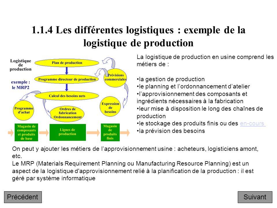 1.1.4 Les différentes logistiques : exemple de la logistique de production