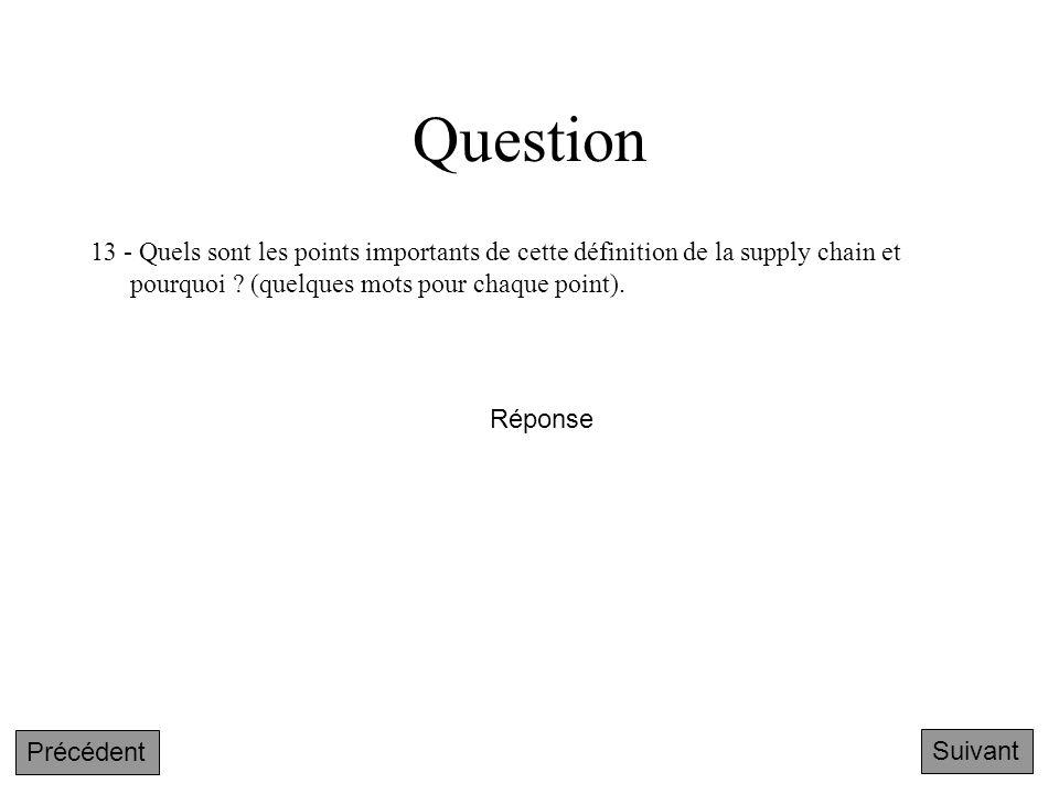 Question 13 - Quels sont les points importants de cette définition de la supply chain et pourquoi (quelques mots pour chaque point).