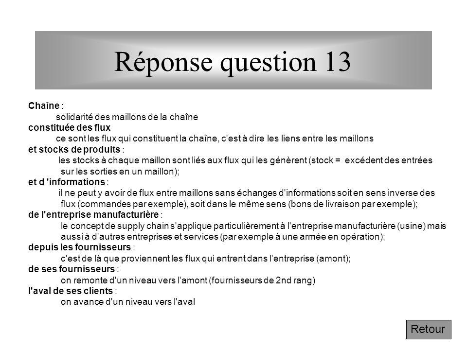 Réponse question 13 Retour Chaîne :