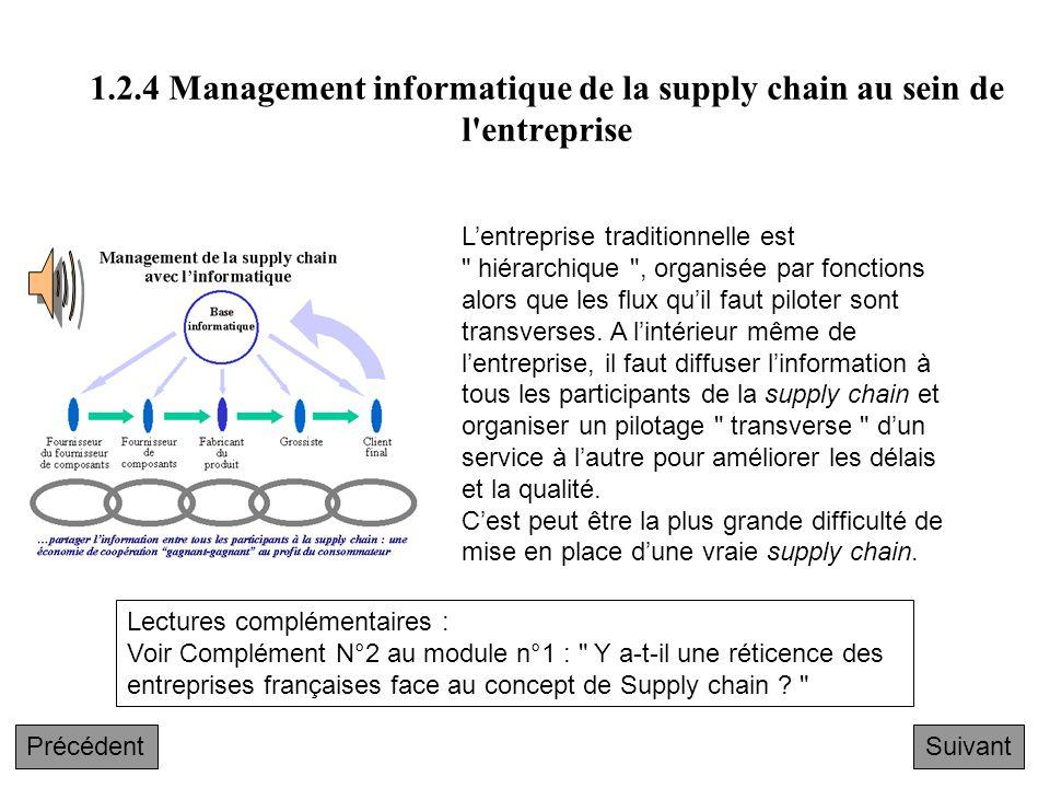 1.2.4 Management informatique de la supply chain au sein de l entreprise