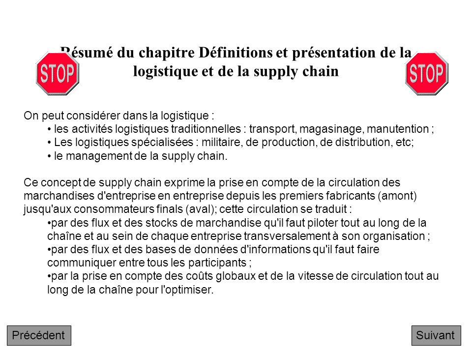 Résumé du chapitre Définitions et présentation de la logistique et de la supply chain