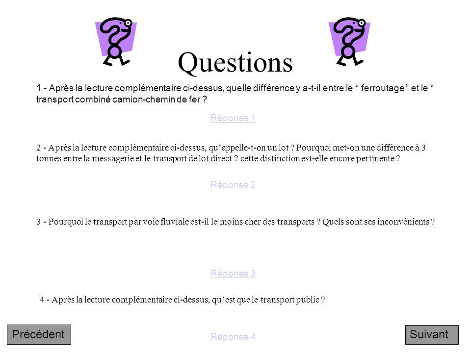 Questions Précédent Suivant