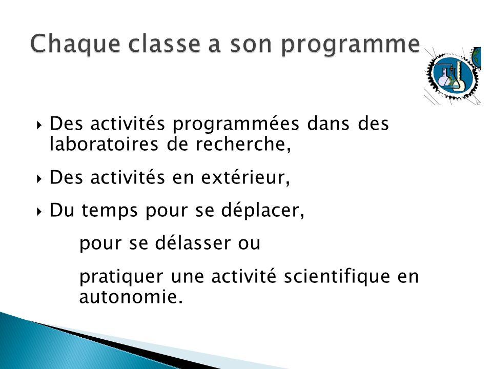 Chaque classe a son programme