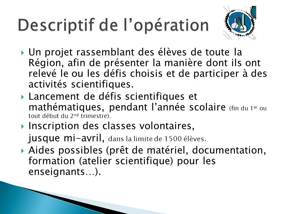 Descriptif de l'opération