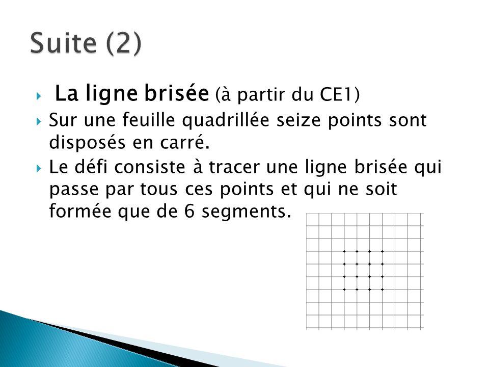 Suite (2) La ligne brisée (à partir du CE1)